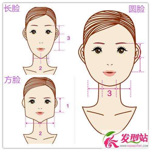 显瘦发型,圆脸,方脸,长脸,刘海