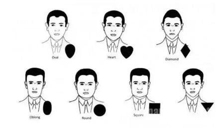 发型站 发型设计 发型脸型    首先,看看你自身是哪一款脸型.图片