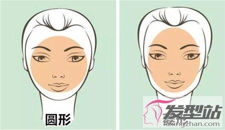 用自己的脸型设计发型分享展示
