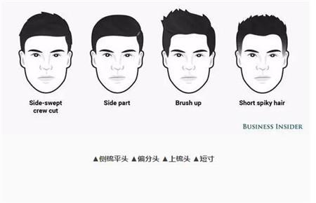 根据脸型选发型 男生选哪一款最流行图片