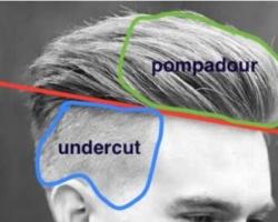 庞帕多Pompadour发型和Undercut有什么区别,看完这张图你就懂了!