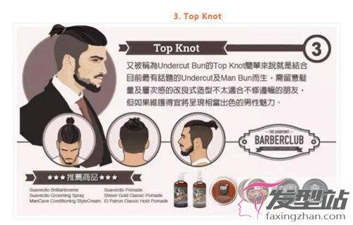 男生发型设计
