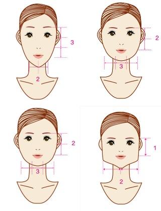 圆脸方脸长脸发型设计 不同脸型最佳发型搭配