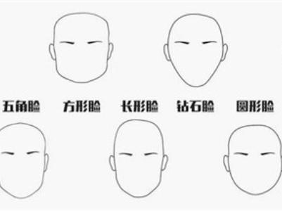 男生发型设计与脸型搭配 看看你的脸型适合什么发型